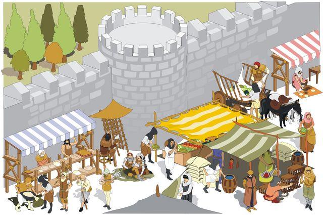 edad media o edad medieval