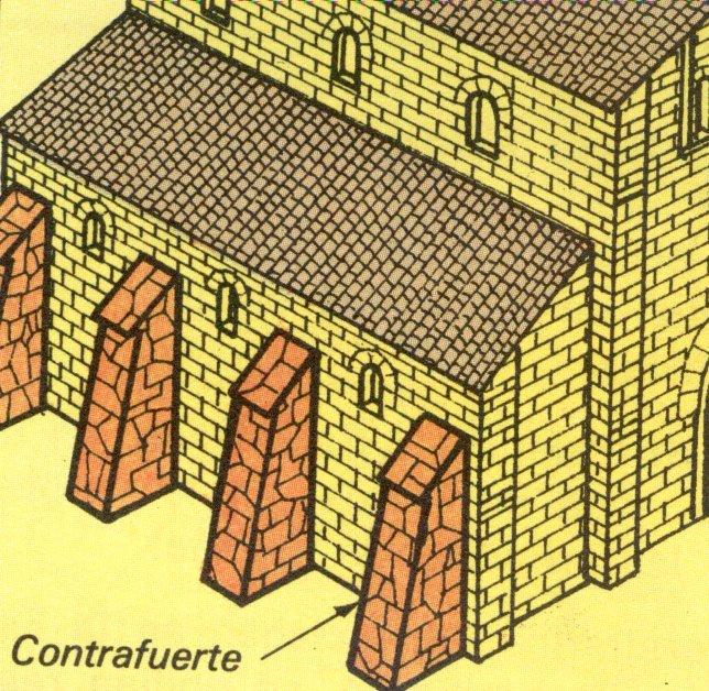 Glosario for Que es arte arquitectura
